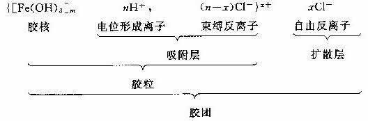 电路 电路图 电子 设计 素材 原理图 528_174